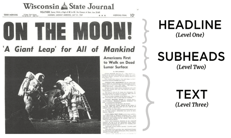 Visual Hierarchy - Moon Landing