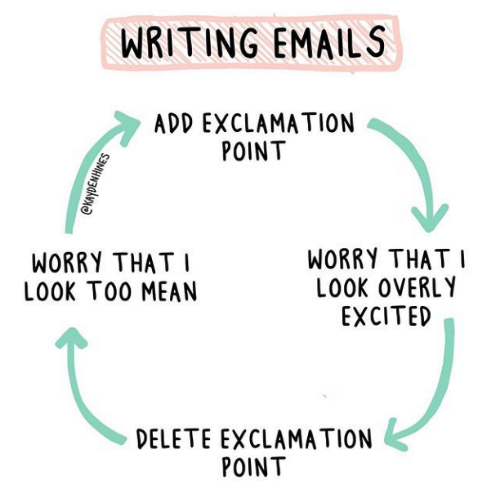 vicious cycle of email composition