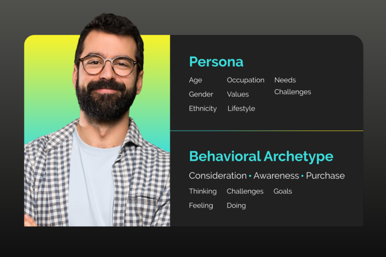 Persona vs Behavioral Archetype